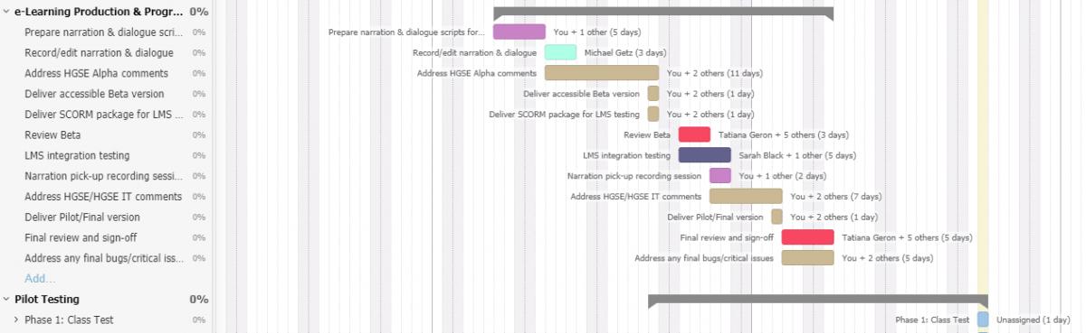 Teamwork Gantt Chart screenshot